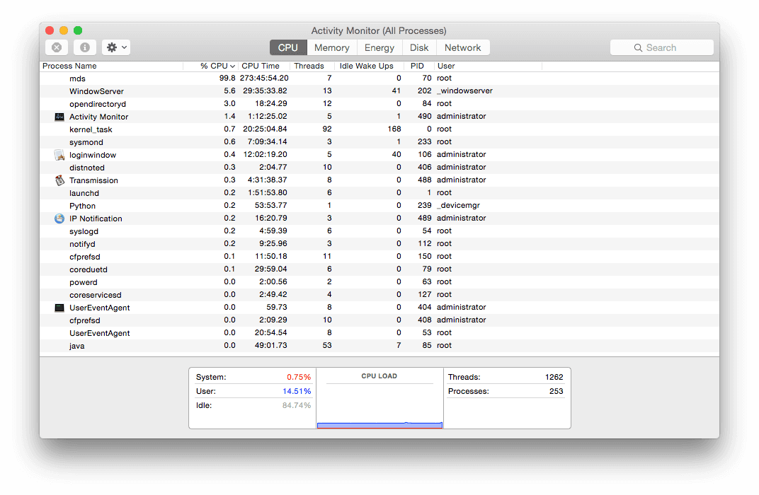 Activity Monitor - High CPU usage